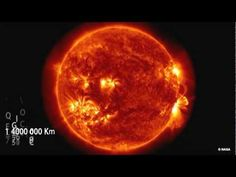 Slunecni soustava - YouTube