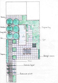 tuinontwerp moderne achtertuin met veel beplanting