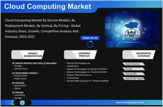 Global cloud computing market is expected to grow at a CAGR of 24.2 % during 2016-2021. Cloud computing involves the delivery of hosted services, such as software, servers, storage, analytics, intelligence, and networking over the internet. Cloud computing services are divided into three classes, such as Software-as-a-Service (SaaS), Infrastructure-as-a-Service (IaaS), and Platform-as-a-Service (PaaS). Cloud Computing Services, Competitive Analysis, Big Data, Software, Platform, Internet, Delivery, Clouds, Technology
