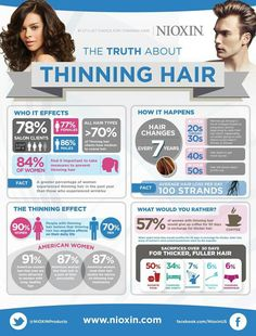 #Haircenter24 #Hairloss #Facts Thinning Hair Facts | #Haare #Haarausfall #Fakten #Mythen Tatsachen über Haarausfall