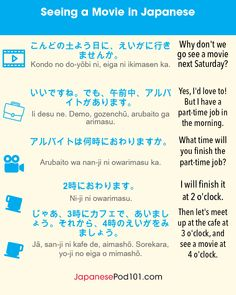 Seeing a Movie in Japanese Learn Japanese Words, Study Japanese, Japanese Culture, Japanese Quotes, Japanese Phrases, Japanese Language Lessons, Korean Language, Japanese Sentences, Learning Languages Tips