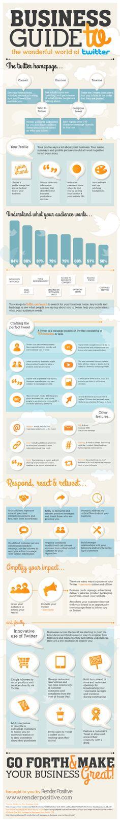 #Infografik #Twitter für Unternehmen