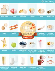 What 100 calories look like - Breakfast edition 100 Calorie Breakfast, 100 Calorie Meals, Food Calorie Chart, Low Calorie Recipes, Calorie Diet, 200 Calories, Kids Nutrition, Nutrition Tips, Eating Clean