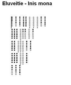eluveitie tin whistle sheet music - Google Search