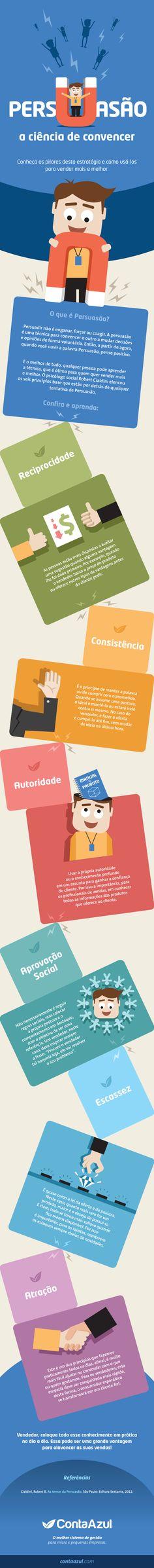 O poder da persuasão - Infográfico