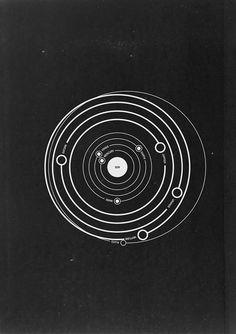 the solar system - tattoo idea, use planet symbols instead of name