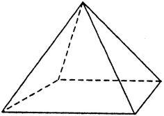 Drie dimensionaal - alles wat ruimtelijk is en drie maten heeft