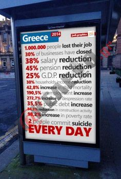 Consequences from the German financial occupation of Greece