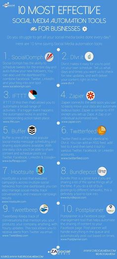 These social media platforms take the hassle out of social media marketing. #infographic