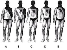 How to Dress - Male Trapezoid Body Shape & Male Inverted Triangle Body Shape | Ethical in Style - Guide to Ethical Fashion and Style