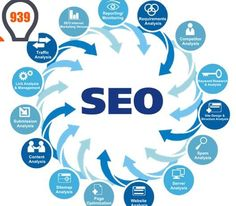 We provide Digital service, email marketing and branding service.