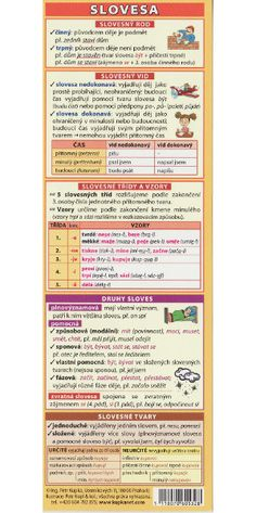 Periodic Table, Bullet Journal, Periodic Table Chart, Periotic Table