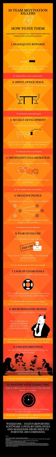 10 Team Motivation Killers & How to Fix Them [Infographic, Employee Motivation, Satisfaction] #NerdMentor