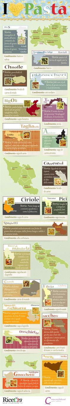 La pasta in Italia, regione per regione [Infografica].