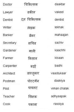 Hindi Words for Professions - Learn Hindi