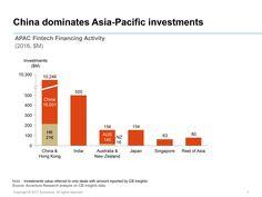 Accelerating fintech in China | TechCrunch