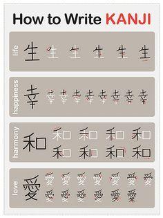 How to draw kanji correctly