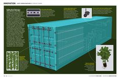 1 acre farm in 320 sq ft container. Freight Farms are super efficient hydroponic farms built insid...