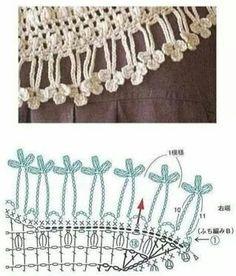 299 Beste Afbeeldingen Van Haken Crochet Patterns Yarns En