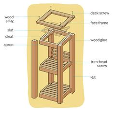 The wood pieces you'll need to build a three-tiered bath stand. See our cut list for the correct lengths.