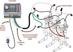 How To Wire An Irrigation Valve To An Irrigation Controller - Repair Ideas