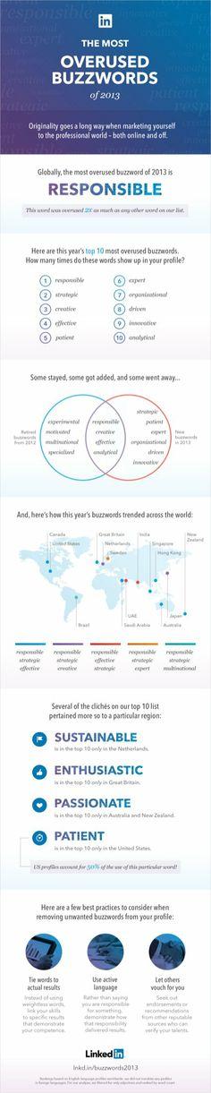 Top 10 Overused LinkedIn Profile Buzzwords of 2013