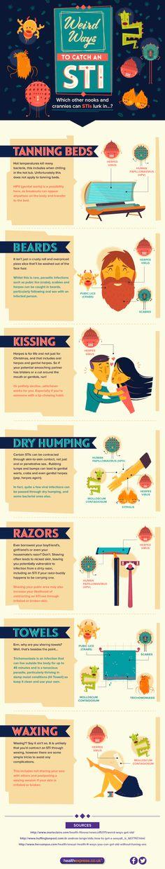 The 7 Weirdest Places You Can Get An STI (Infographic) - mindbodygreen.com
