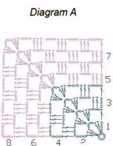Crochet Stitches Free, Crochet Quilt, Crochet Chart, Crochet Diagram, Crochet Basics, Diy Crochet, Crochet Motif Patterns, Granny Square Crochet Pattern, Crochet Squares