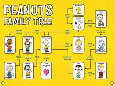 Meet the Peanuts Gang! by Charles M. Schulz - Learn about Snoopy, Charlie Brown, Lucy, and the rest of the Peanuts gang in this collectible guide perfect for. Peanuts Gang, Peanuts Cartoon, Charlie Brown And Snoopy, Cartoon Jokes, Snoopy Love, Snoopy And Woodstock, Snoopy Family, Snoopy Pictures, Snoopy Wallpaper