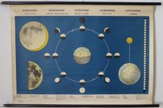 Vintage Astronomy Pull Down Chart  Moon  Swedish by Discoverprints, $300.00