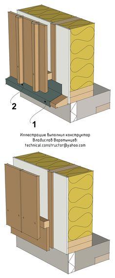 Альтернативные примеры монтажа вертикальной наружной обшивки у основания стены