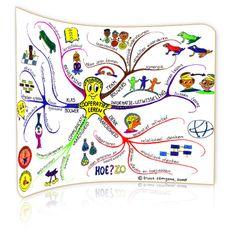 Natuurlijk leren   mindmap: Coöperatief leren