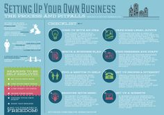 Setting up your own business. What are the steps required to setup your own business. Business start-up help and Infographic. Start your own business venture, if you need help talk to a business consultant from Illumination Consulting. Business Marketing, Online Marketing, Online Business, Business Infographics, Creating A Business, Starting Your Own Business, Business Studies, Drop Shipping Business, Business Planning