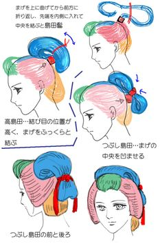 "tanuki-kimono: "" Nihongami: women hairstyle structure guide, by Penta This guide is a very nice start if you wish to draw (or try styling your hair ^^) in nihongami (Japanese hairdo). Nearly all..."