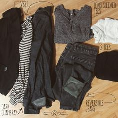 7x7 Wardrobe Fashion - I really want to try this! It would help reduce my stock, look at what I need & what I want.