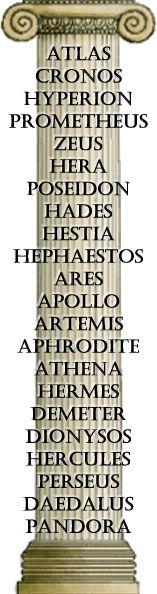 Fun Facts Greek Mythology God Goddess Ancient Olympus