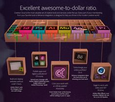 Creative Cloud Awesome-to-Dollar Ratio