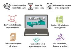 term paper writing tips