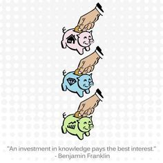 Lesson of #Finance on #LurnQ: Investments: A Detailed Understanding