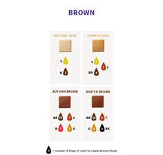 Color Right Food Coloring Chart Wilton how to make brown color - Brown Things