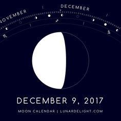 Wednesday December 21 0220 GMT Third Quarter Next New Moon Thursday 29 0654 Full January 12 1135
