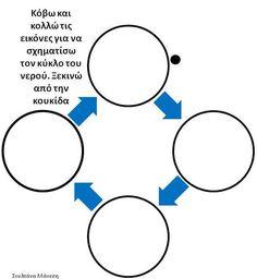 http://taniamanesi-kourou.blogspot.gr/search/label/%CE%92%CE%A1%CE%9F%CE%A7%CE%97-%CE%9D%CE%95%CE%A1%CE%9F