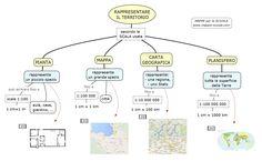 Mappa concettuale su:  - LA PIANTA  - LA MAPPA  - LA CARTA GEOGRAFICA  - PLANISFERO       STAMPARE LA MAPPA: 1) Clicca sulla  mappa (in mod...