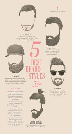 Which style you like the most? Is it man bun&beard combo? ~ http://ever-unfolding.net/how-to-grow-a-beard/