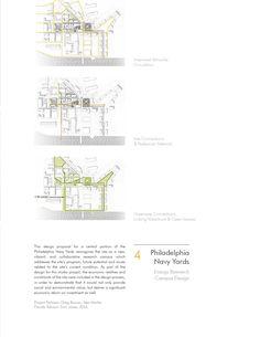 Andrew McHenry - Landscape Architecture Portfolio by Andrew McHenry - issuu