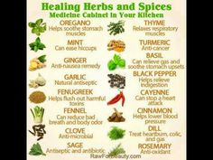 Healing herbs & spices...