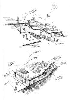 Live-Make Industrial Arts Center von Nicholas DeBruyne - Baustil Architecture Concept Drawings, Architecture Sketchbook, Landscape Architecture, Landscape Design, Architecture Design, Classical Architecture, Planer Layout, Architectural Section, Architectural Sketches