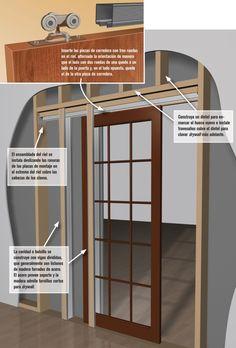 How To Install A Pocket Door Frame Https Sawdustgirl