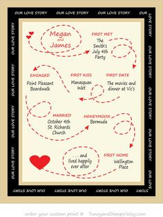Everyones love story is unique - have yours told in this custom print. This personalized gift is perfect bridal shower, wedding or anniversary