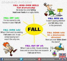 Forum | ________ Learn English | Fluent LandCollocations with Fall | Fluent Land